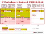 ipc technologies in keystone ii mcsdk 3 0 3 15