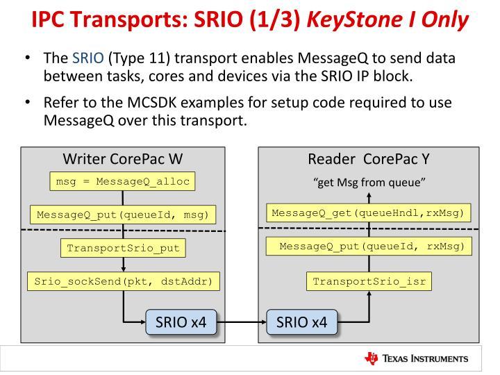 IPC Transports: SRIO (1/3)