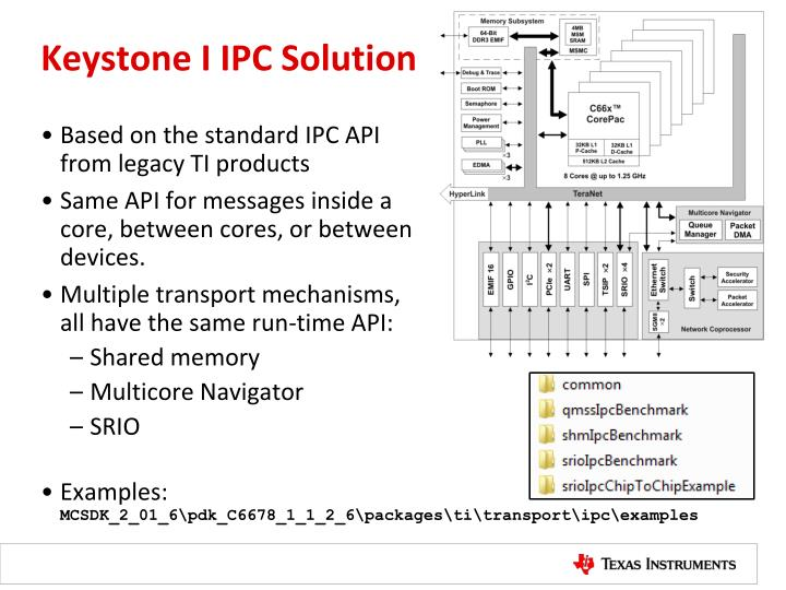Keystone I IPC Solution