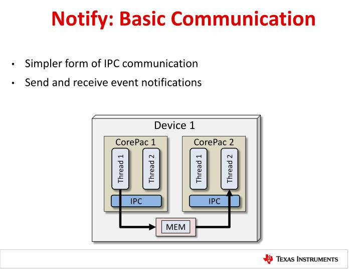 Notify: Basic Communication