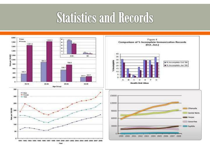 Statistics and Records