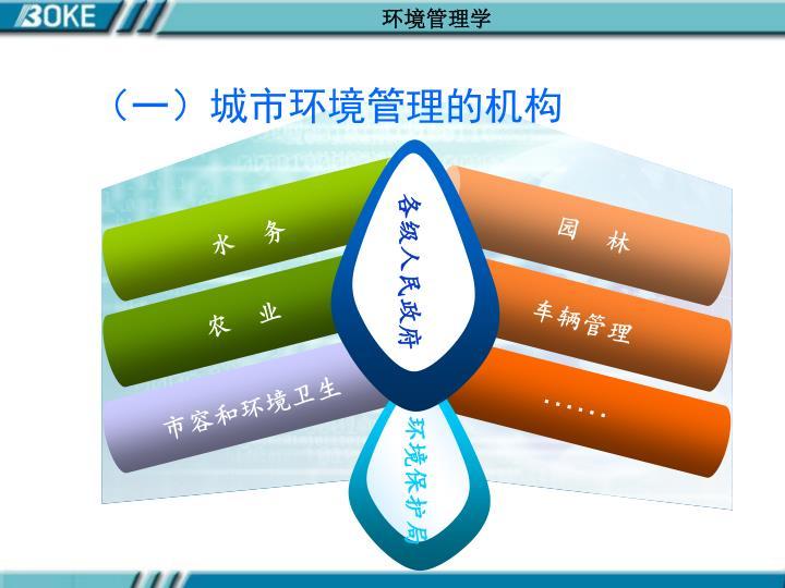 (一)城市环境管理的机构