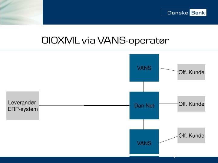 OIOXML via VANS-operatør