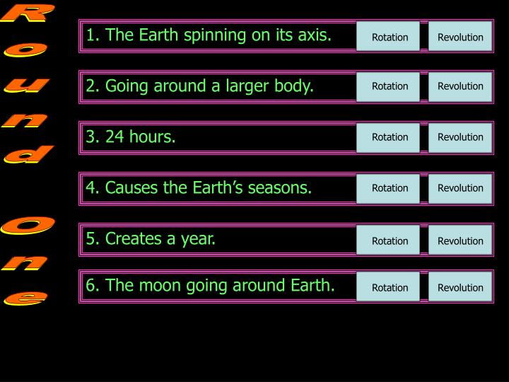 1. The Earth spinning on its axis.