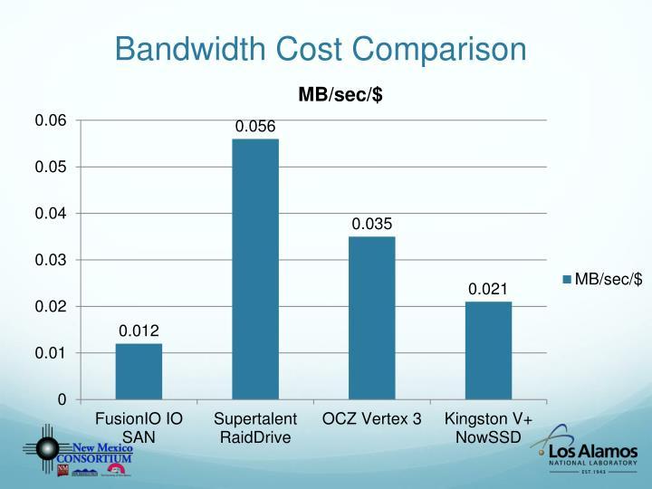 Bandwidth Cost Comparison