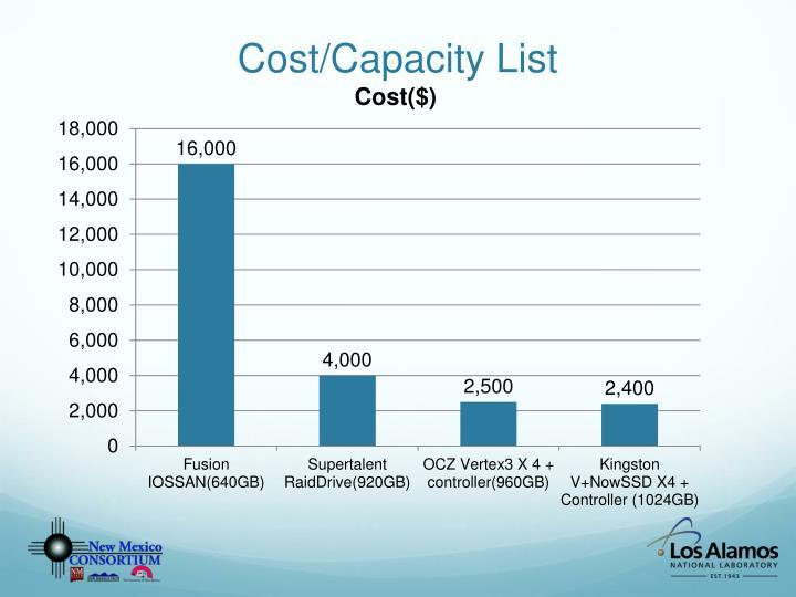Cost/Capacity List