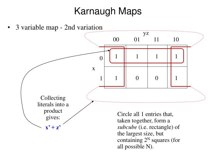 Karnaugh Maps