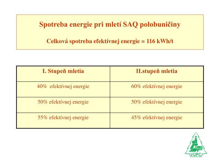 Spotreba energie pri mletí SAQ polobuničiny