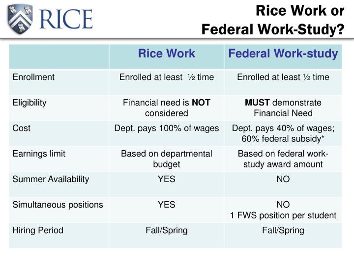 Federal Work Study Supervisor FAQ - USF Sarasota-Manatee