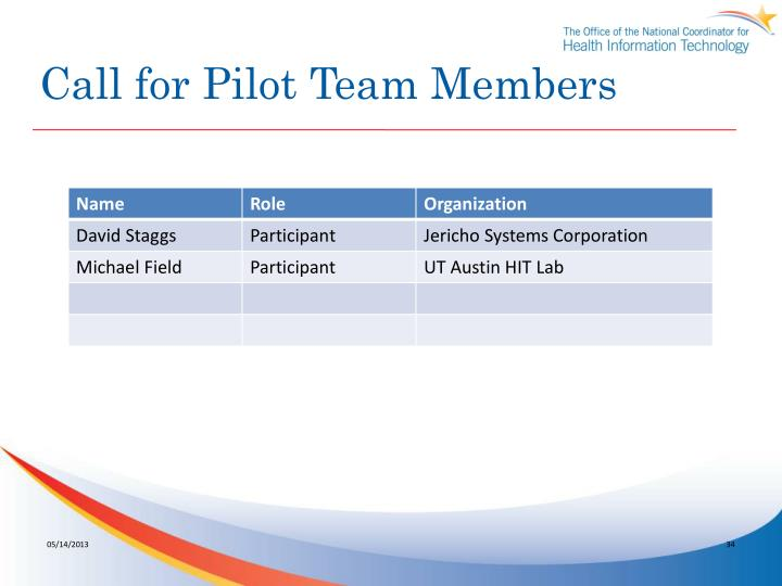 Call for Pilot Team Members