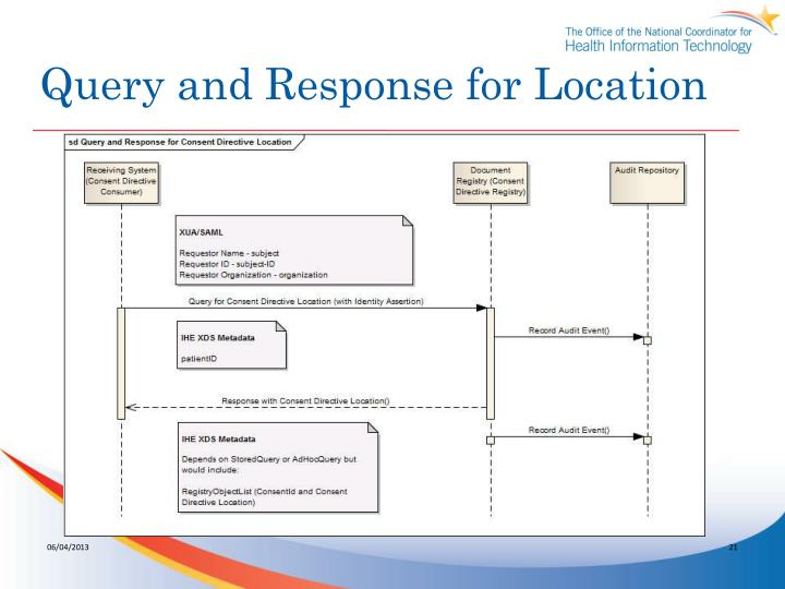 Query and Response for Location