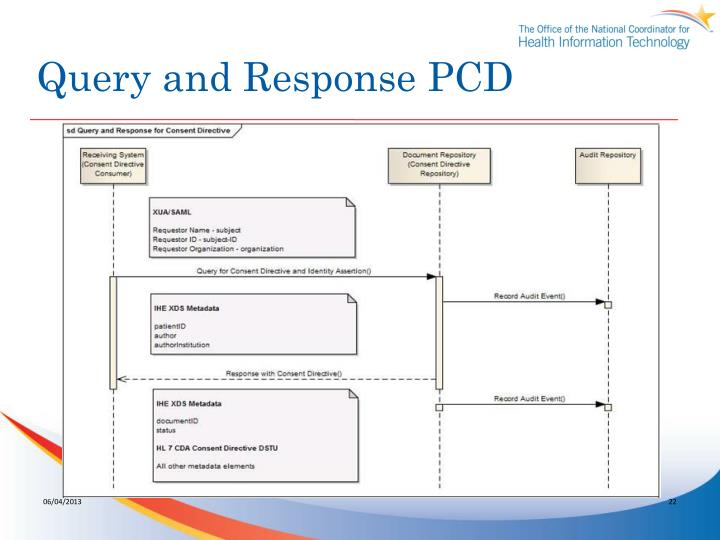 Query and Response PCD