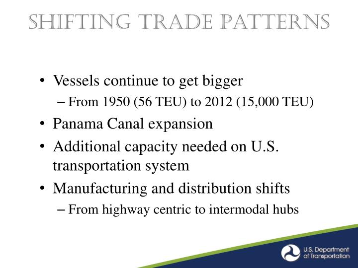 Shifting trade patterns