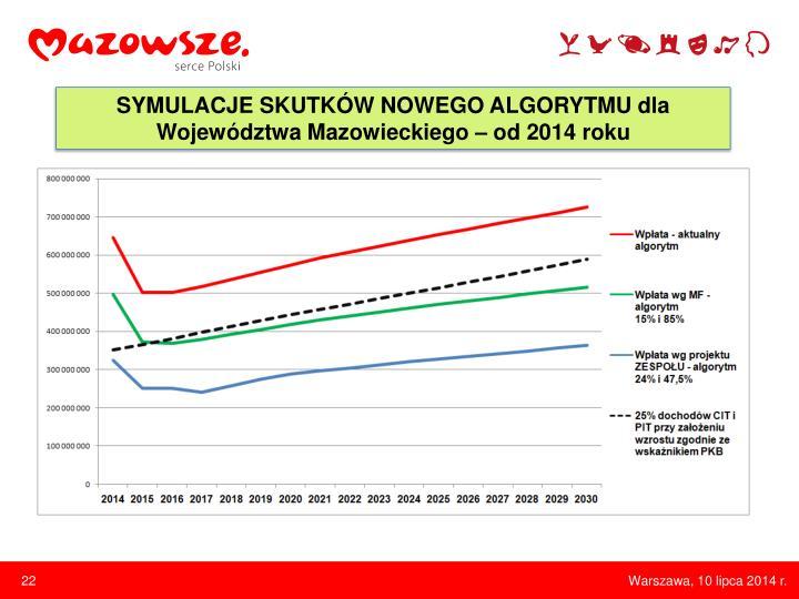 SYMULACJE SKUTKÓW NOWEGO ALGORYTMU dla Województwa Mazowieckiego – od 2014 roku