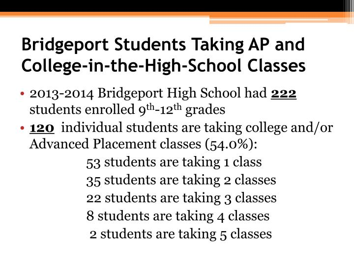 Bridgeport Students Taking AP and College-in-the-High-School Classes