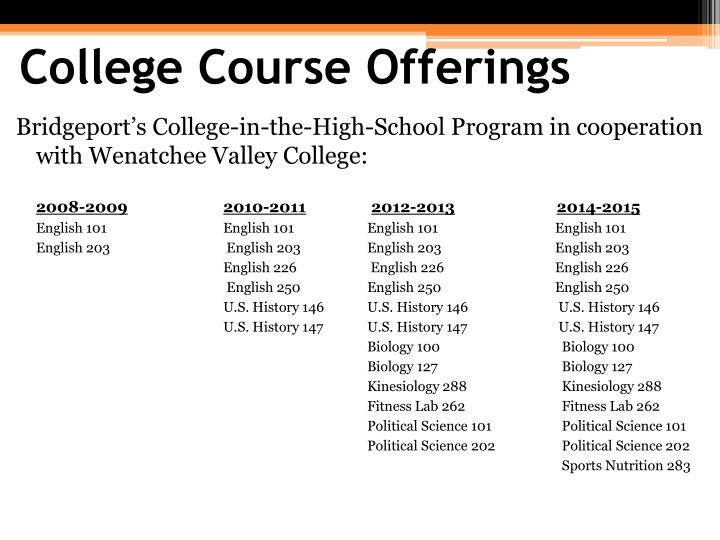 College Course Offerings