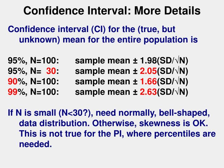 Confidence Interval: More Details