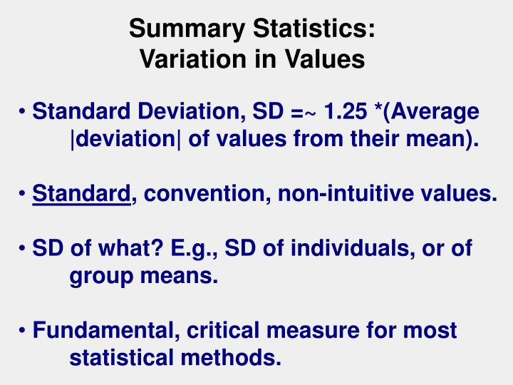 Summary Statistics: