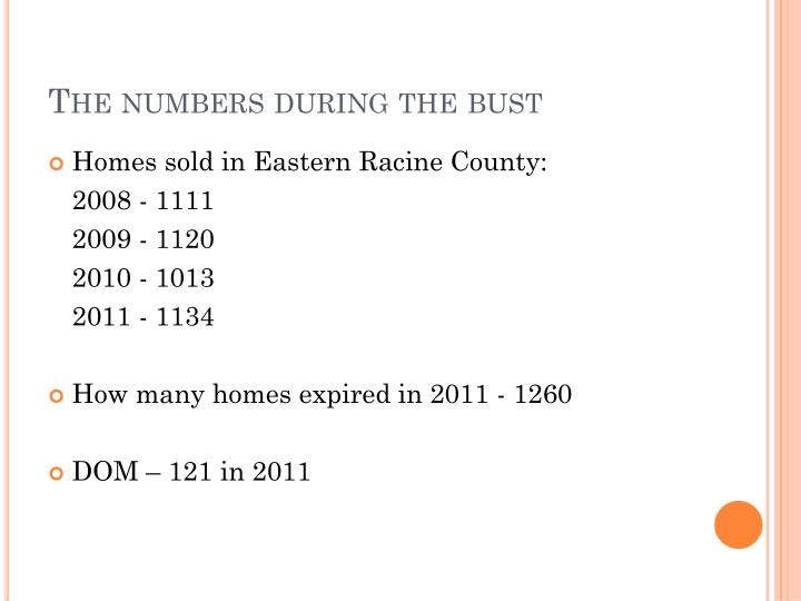 The numbers during the bust
