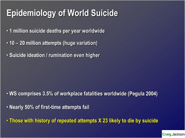 Epidemiology of World Suicide