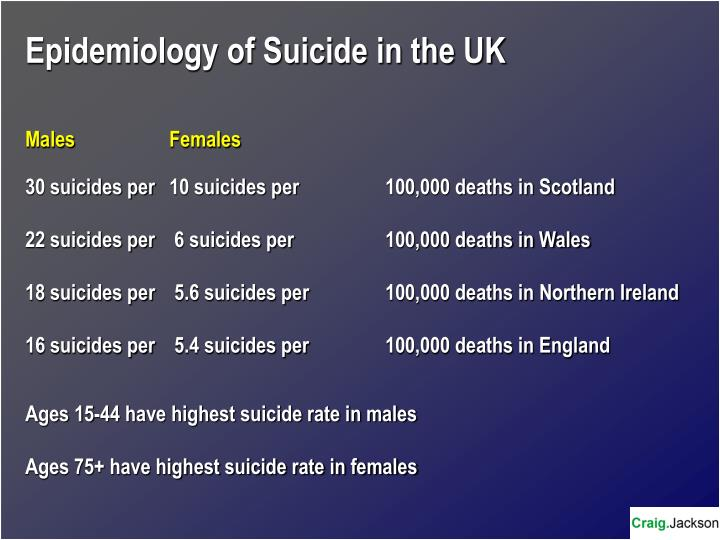 Epidemiology of Suicide in the UK