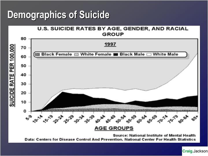 Demographics of Suicide