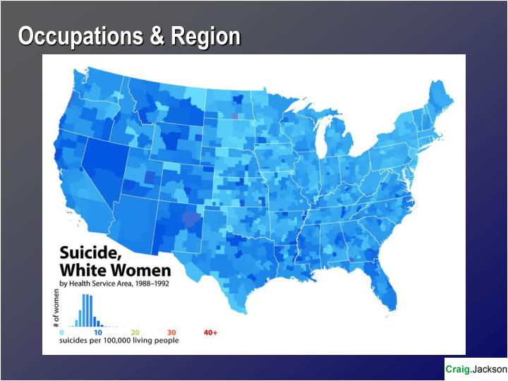 Occupations & Region
