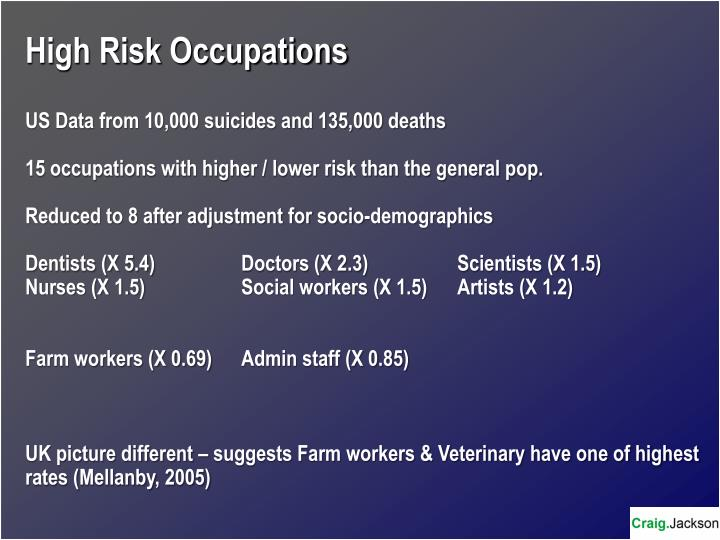 High Risk Occupations