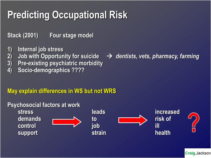 Predicting Occupational Risk
