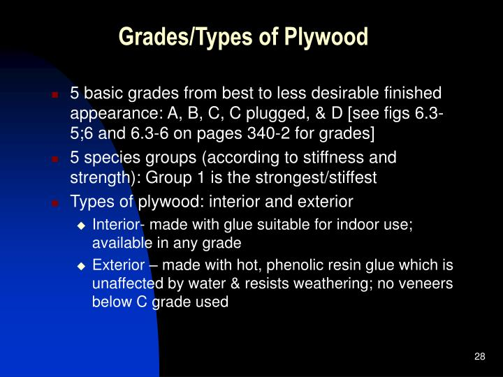 Grades/Types of Plywood