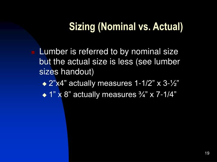 Sizing (Nominal vs. Actual)