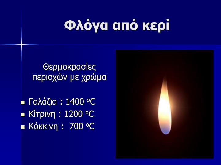Φλόγα από κερί