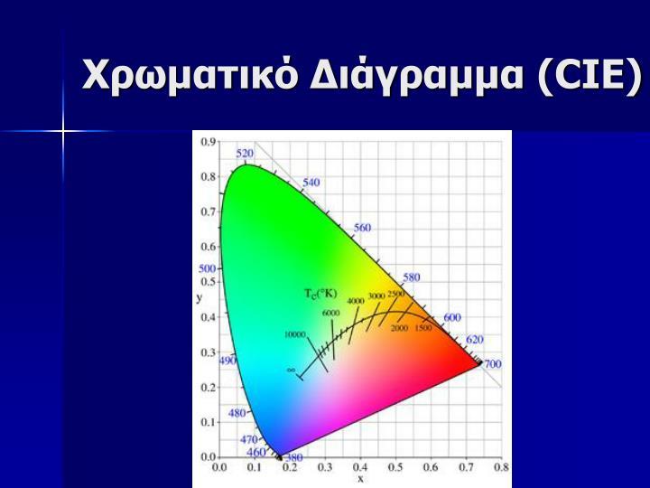 Χρωματικό Διάγραμμα