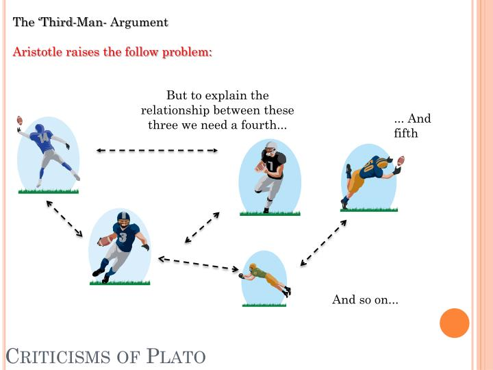 The 'Third-Man- Argument