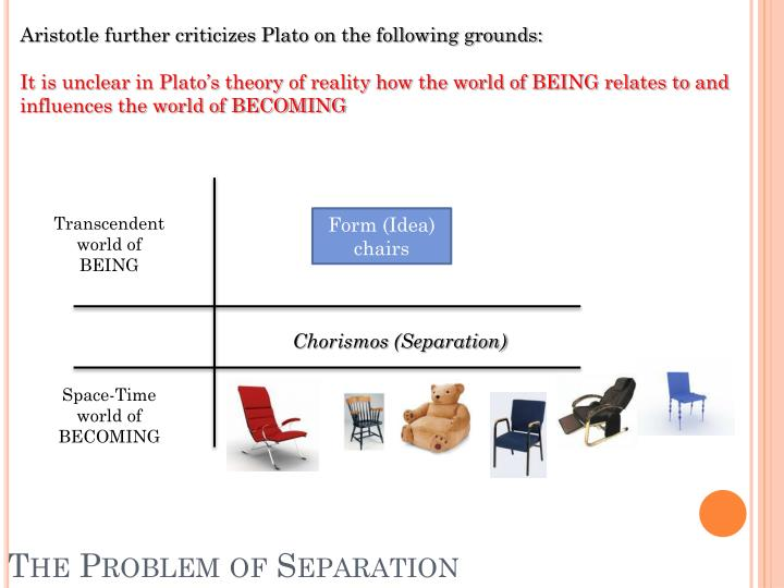 Aristotle further criticizes Plato on the following grounds: