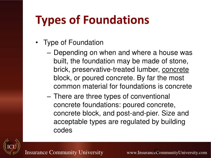 Ppt Insight On Property Valuation Part 2 Powerpoint