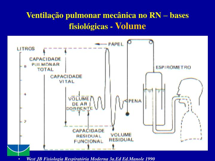 Ventilação pulmonar mecânica no RN – bases fisiológicas -