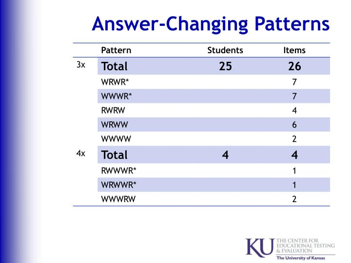 Answer-Changing Patterns