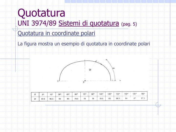 Quotatura