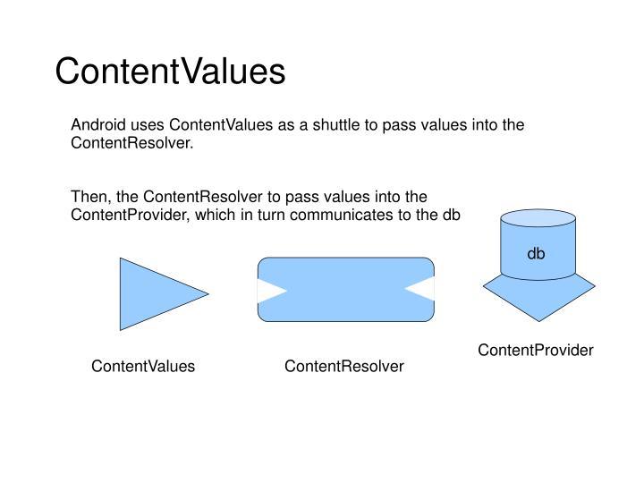 ContentValues