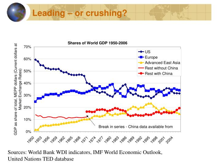 Leading – or crushing?