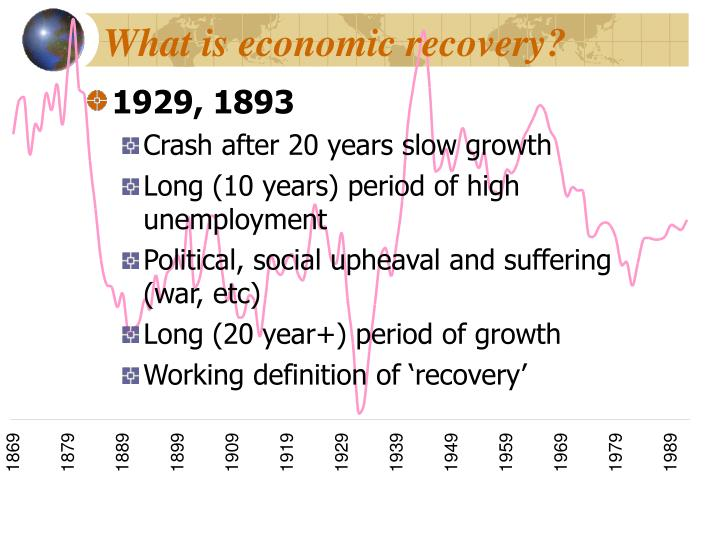 What is economic recovery?