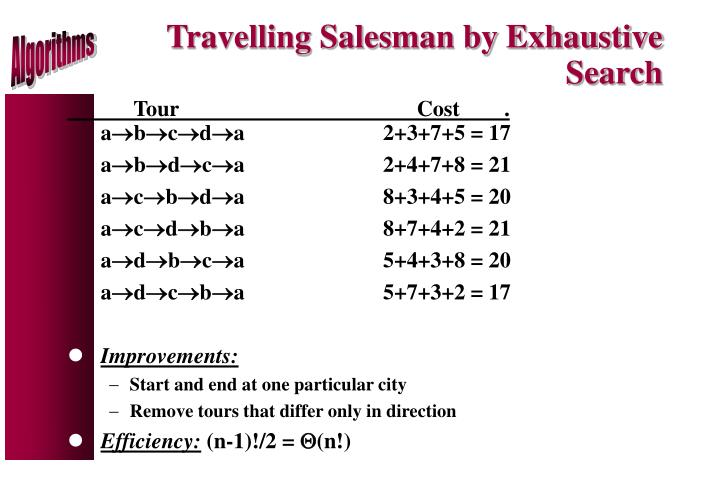 Travelling Salesman by Exhaustive Search