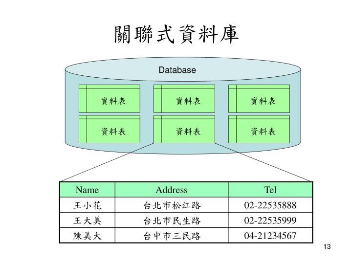 關聯式資料庫