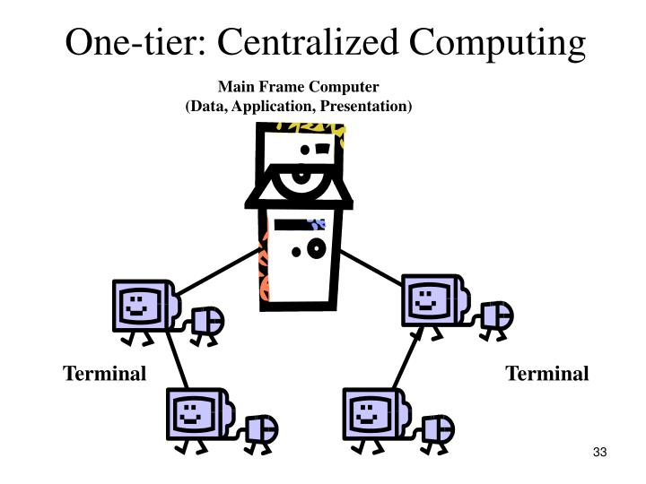 One-tier: Centralized Computing