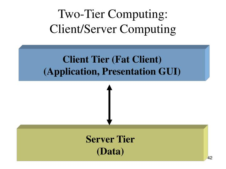 Two-Tier Computing:
