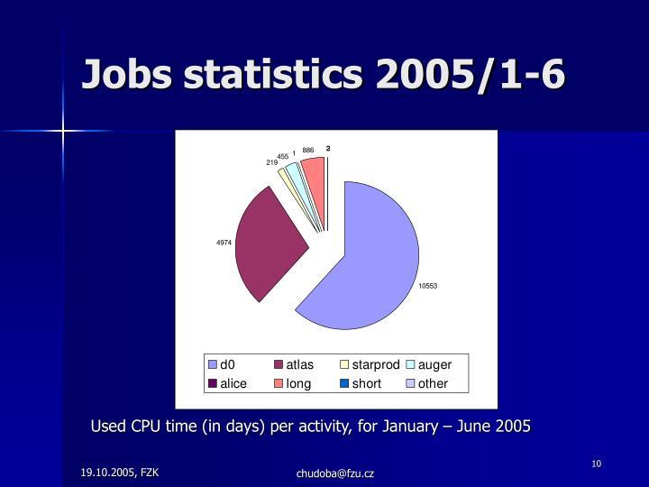 Jobs statistics 2005/1-6