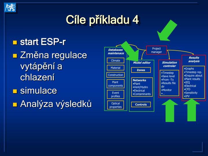 Cíle příkladu 4