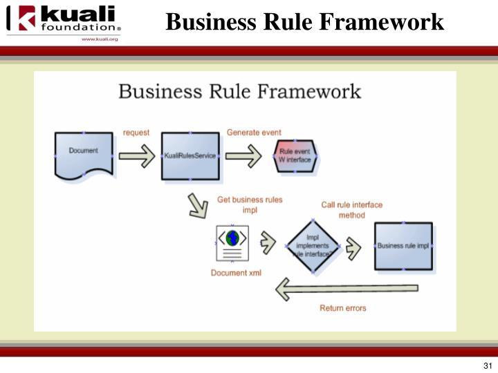 Business Rule Framework