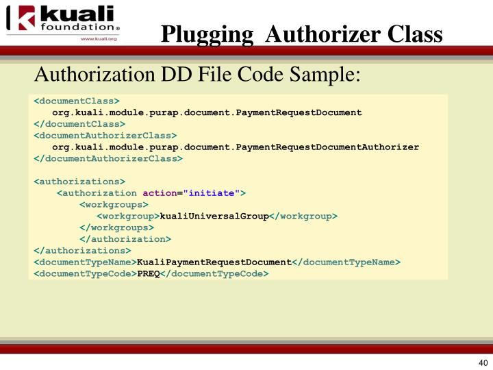 Plugging  Authorizer Class